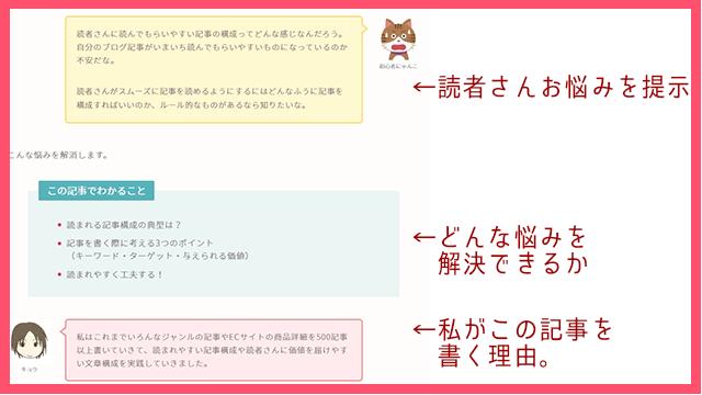 導入文の基本形